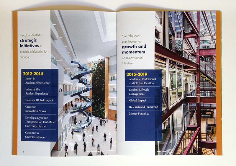 Drexel University Strategic Plan